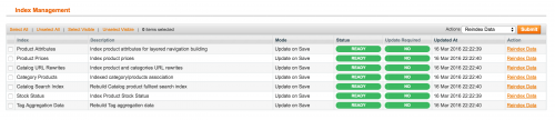 Magento Indexing