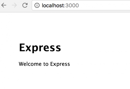 Get started with Expressjs