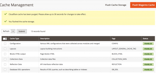 Magento 2 with Cloudflare Cache
